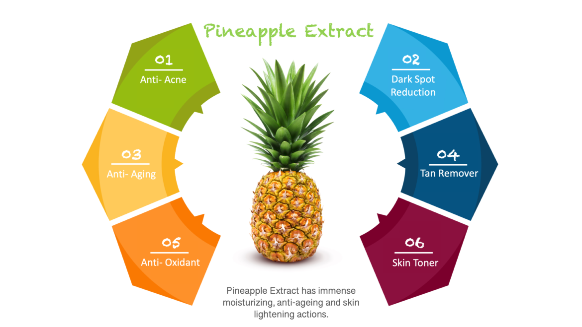 Pineapple Extract